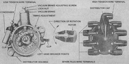 Ford Flathead engine identification - Part II