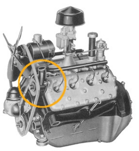 Ford Flathead engine identification - Part I
